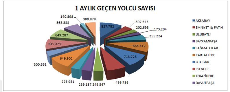 aksaray_hafif_metro_yolcu